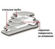 Радиатор биметалл. Sira RS 350/87
